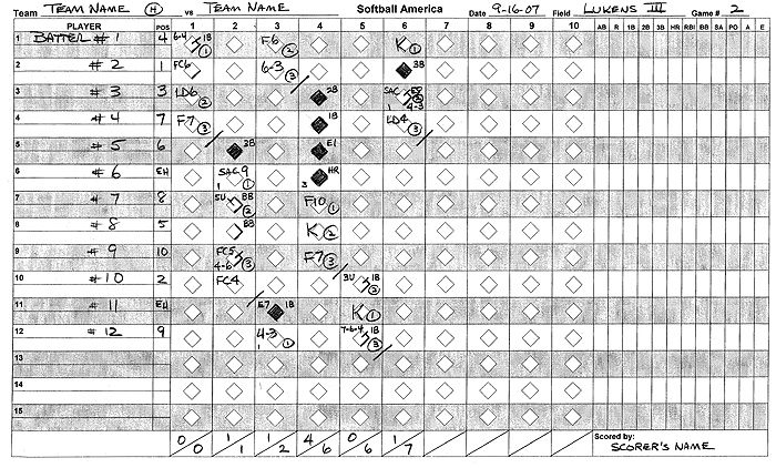 Image Gallery Scoresheet Baseball